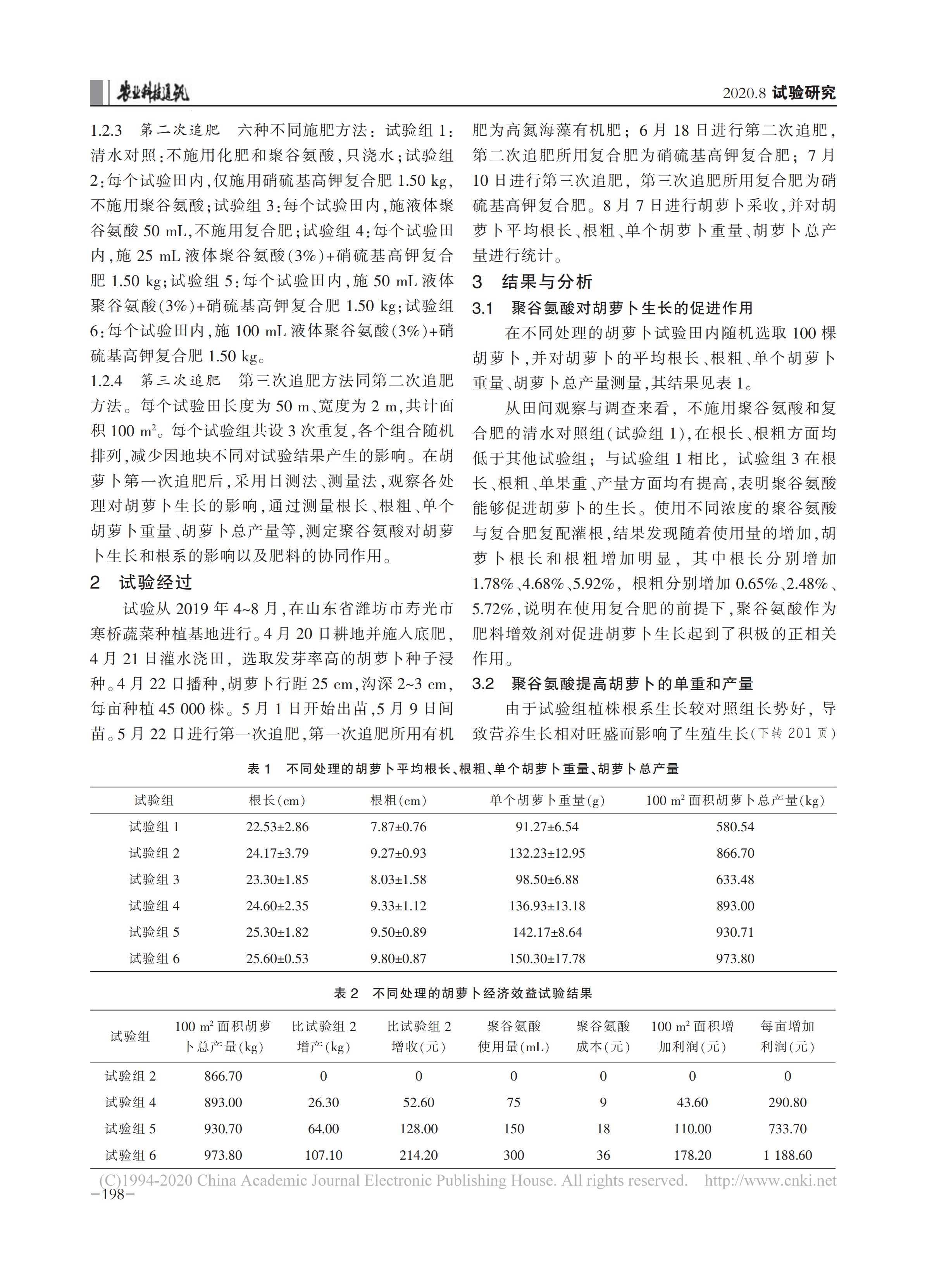 聚谷氨酸对胡萝卜生长的影响_武海燕_01.png